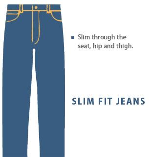Jeans - Slim Fit